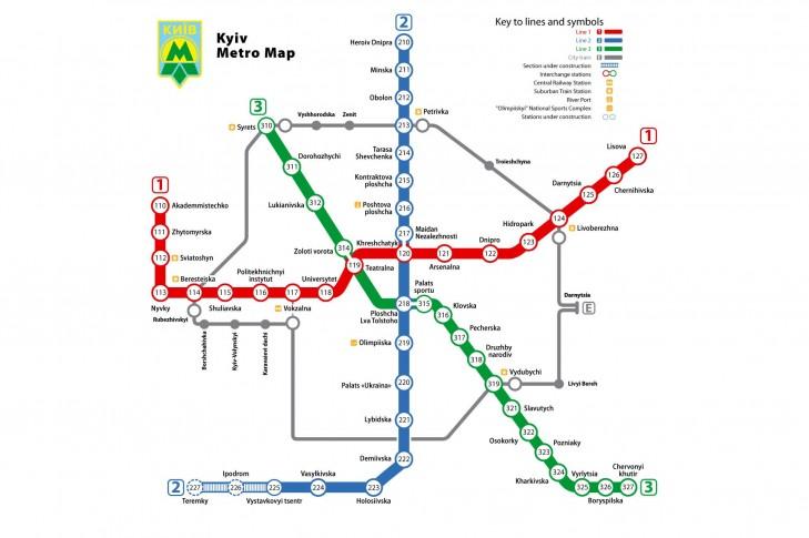 Кільцева лінія Киівського метрополітену
