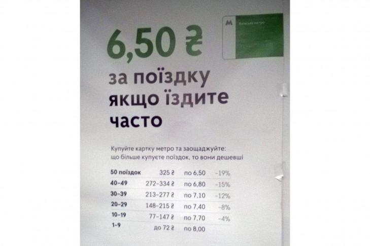 нові ціни